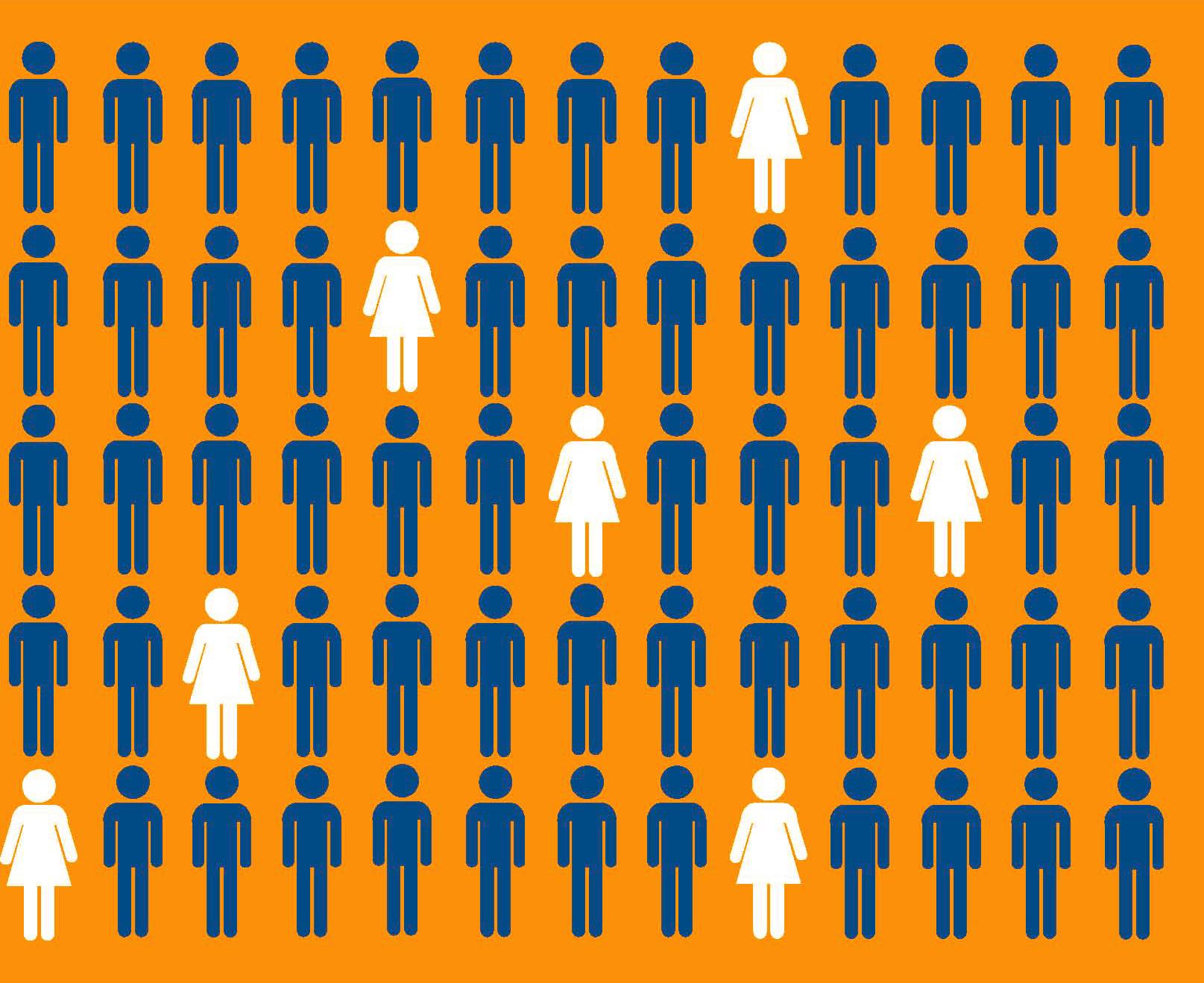 Những quy định mới để giảm thiểu tình trạng mất cân bằng giới tính